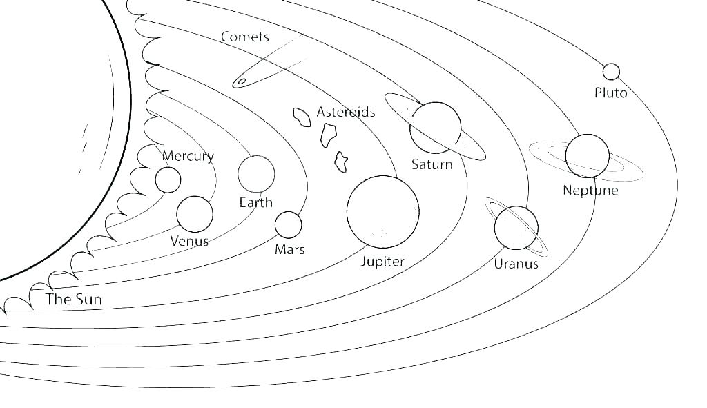 - Planets Coloring Pages Idea - Whitesbelfast